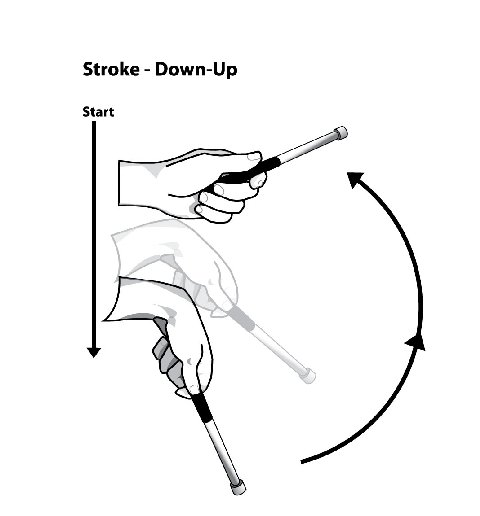 Down-Up Stroke