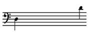 Range of a Single Guitar Pan